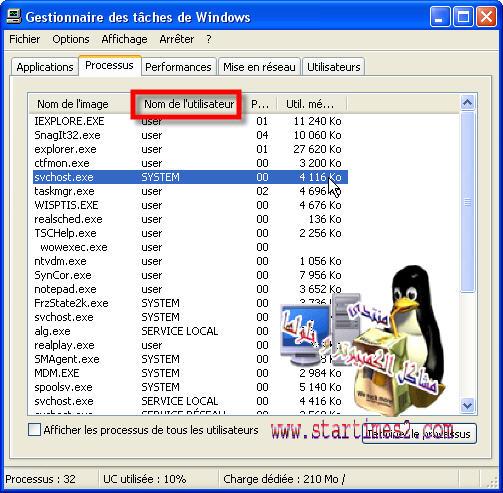 processus system windows 10