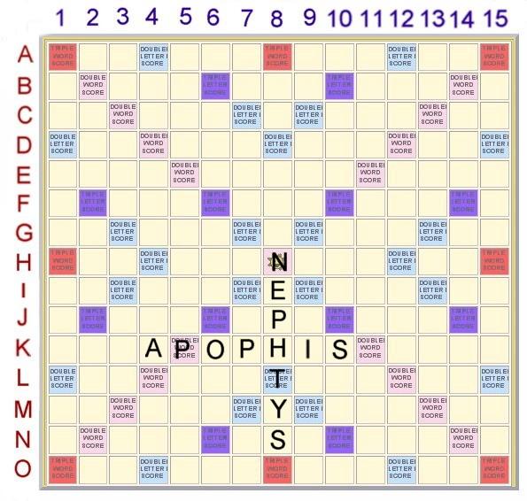 Scrabble 15: L'Egypte Ancienne Scrabb34