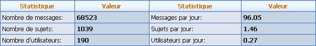 Statistique du forum - Page 4 1er_ja10