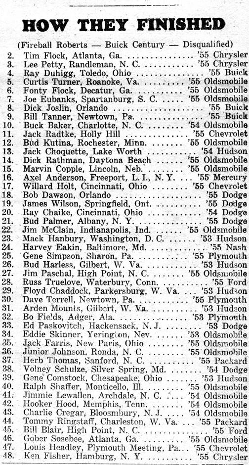 HISTOIRE DE NASCAR - Page 3 Isn_1911