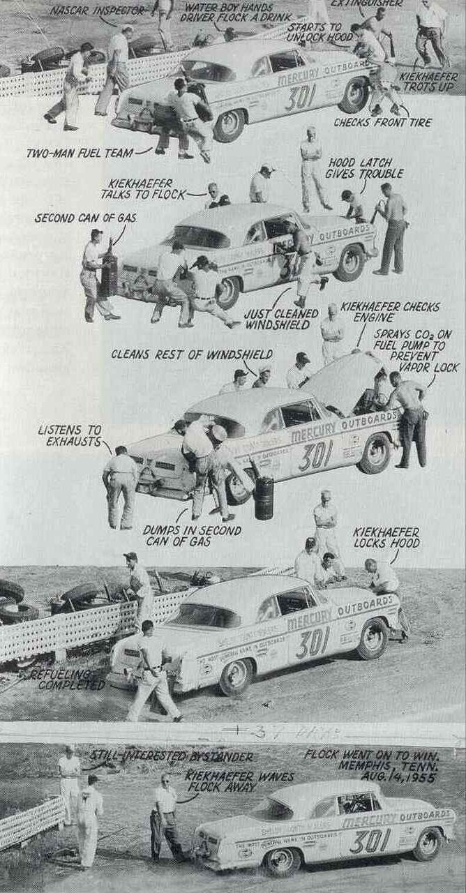 HISTOIRE DE NASCAR - Page 3 Kiekst10