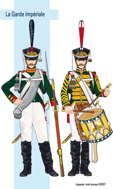 Armée russe en 1813-1815 (série contemporaine) Russes10