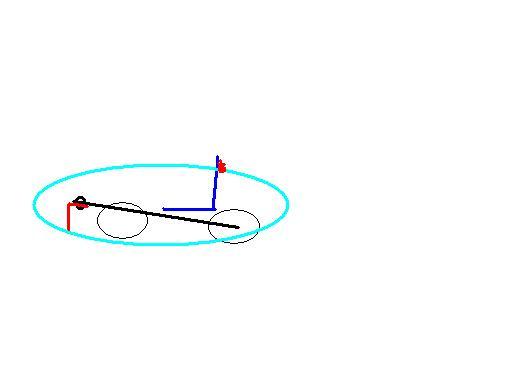 Montage Rider avec carénage Coque_10