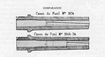 rechargement 11 gras Fusil_14