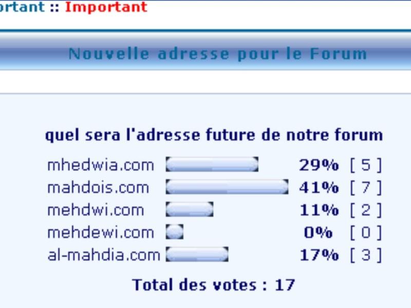 Nouvelle adresse pour le Forum - Page 5 Vote_f10