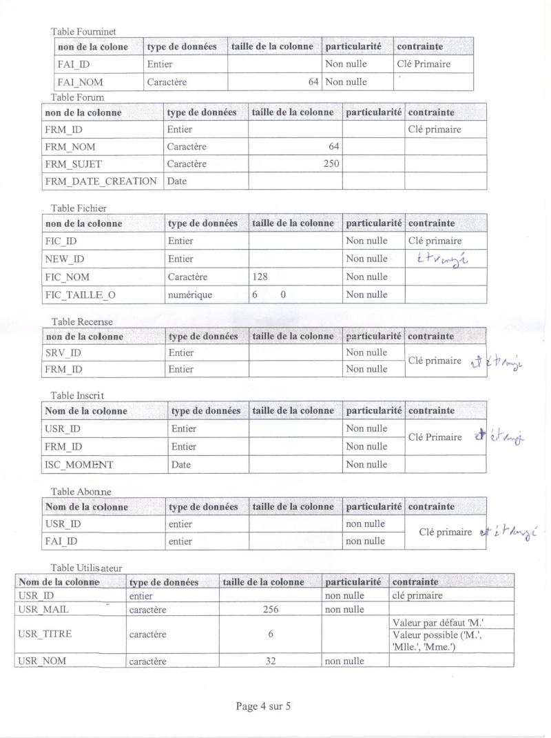 Examen Pratique 2006 Rotage et Sql Server Pratiq14