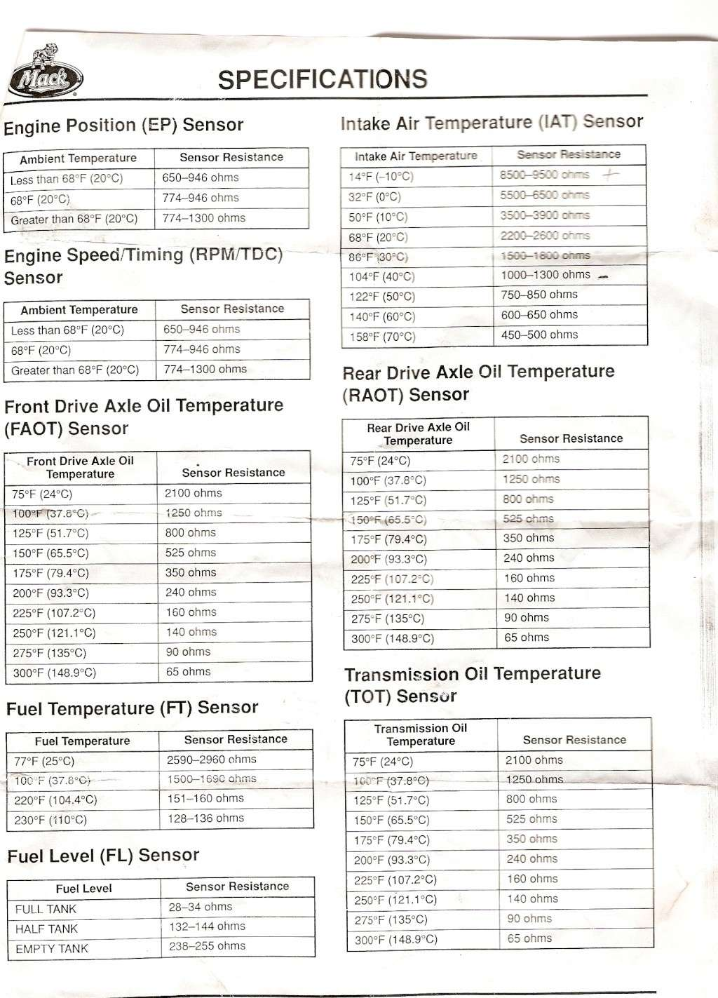 E7 Mack Overhaul manual