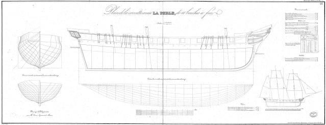 Gemma tartana ligure 1863 pagina 6 for Piani di costruzione personalizzati per la casa