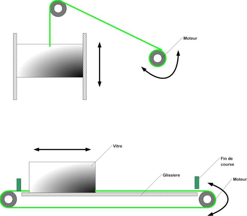 Vitre de meuble a ouverture electrique t lecommand en for Meuble porte electrique